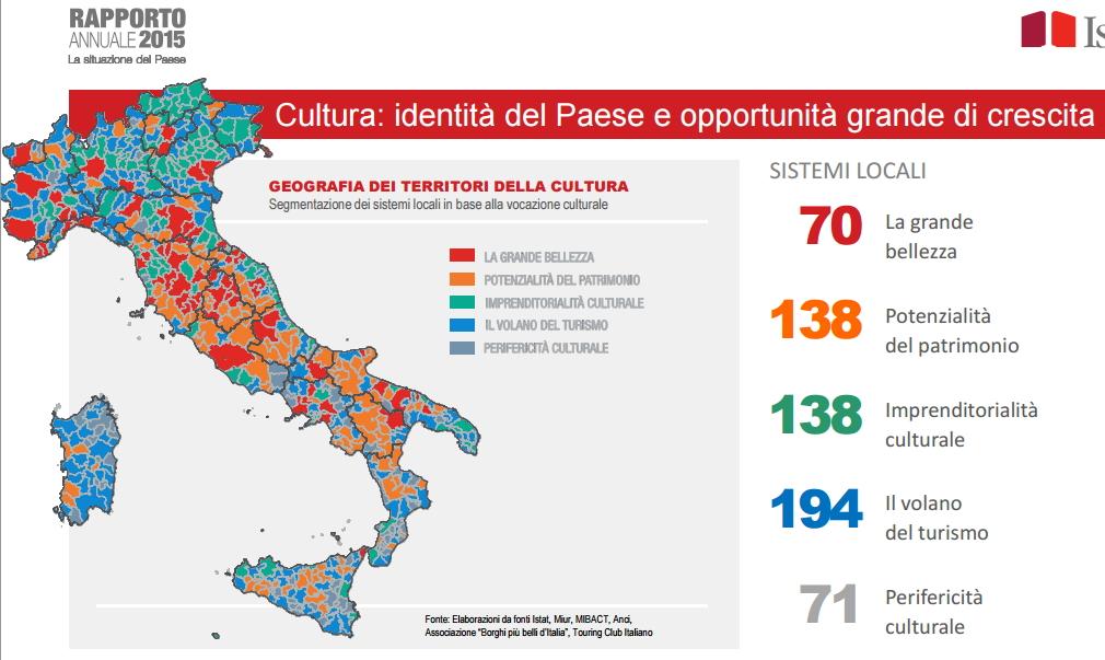Rapporto 2015 ISTAT-MiBACT su Cultura e Turismo