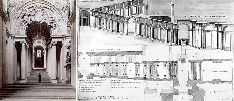 Le sette meraviglie prospettiche in architettura